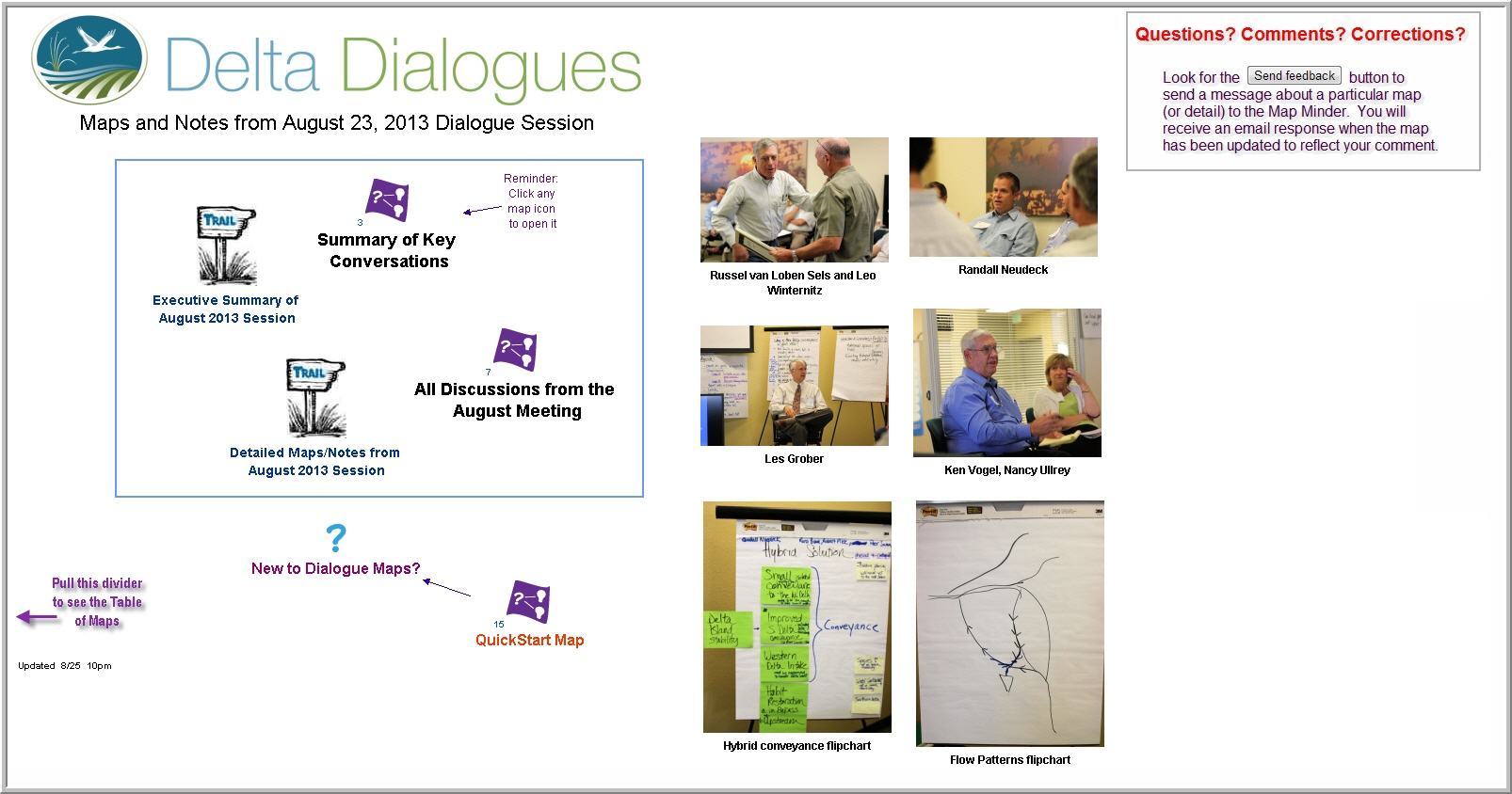 July 2013 Dialogue Maps