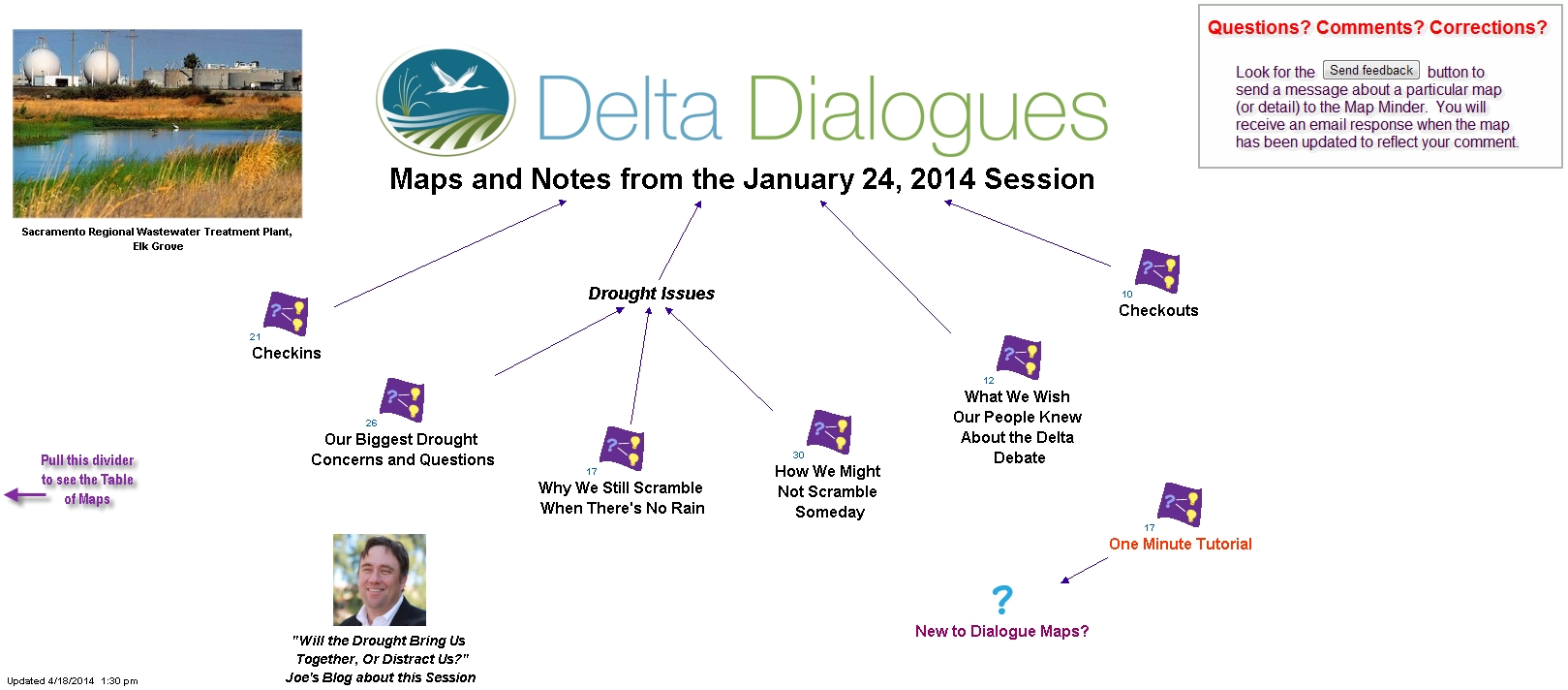 January 2014 Dialogue Maps