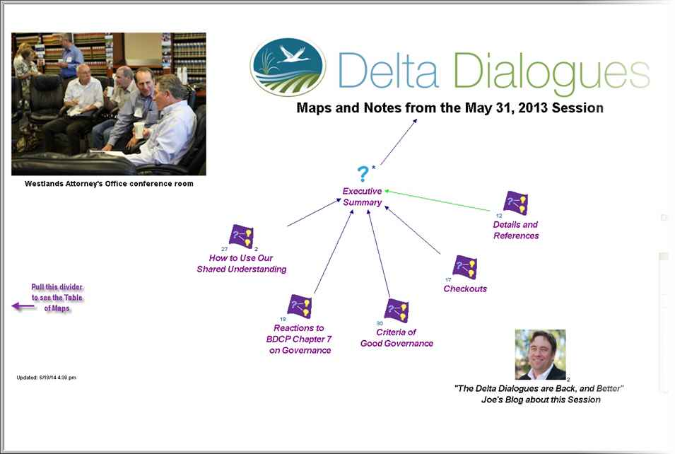 May 2013 Dialogue Maps