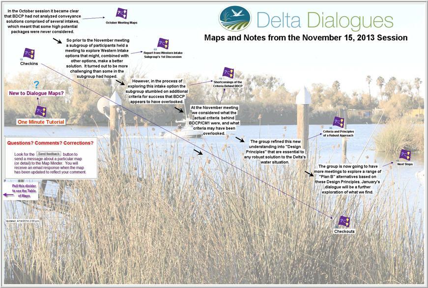 November 2013 Dialogue Maps